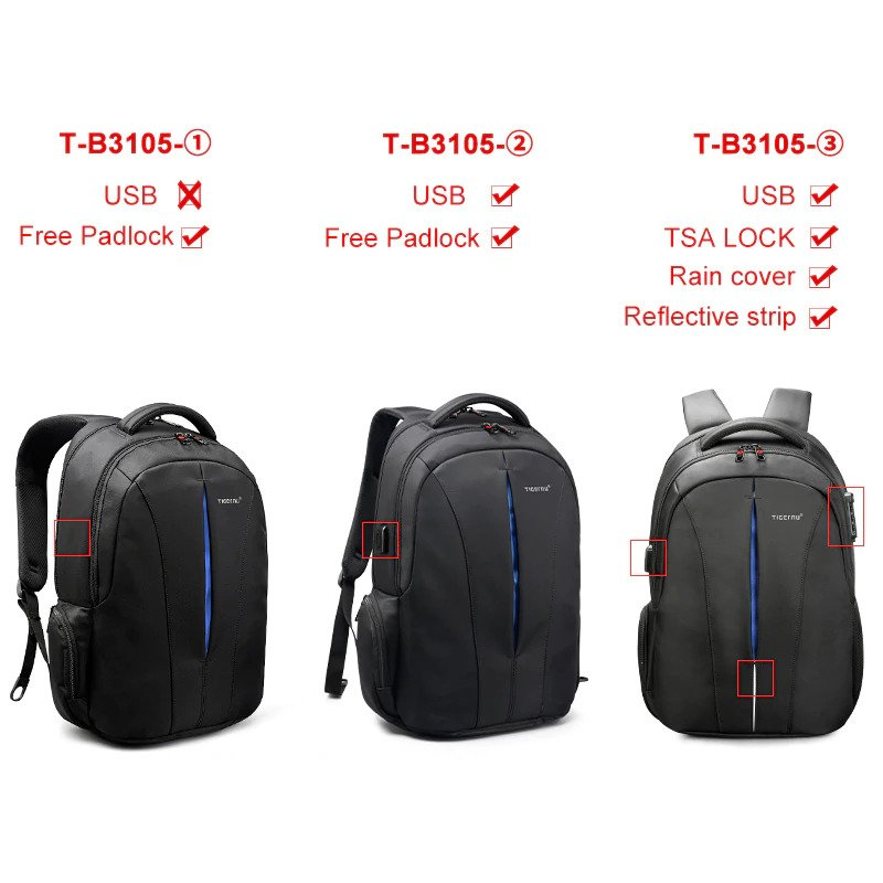 Multifunction Anti-theft Backpack - 1