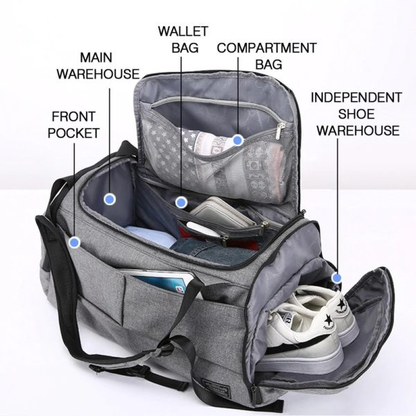 Anti theft multifunctional backpack - -1 -- 4