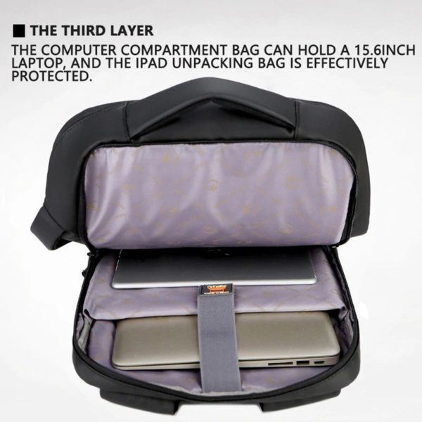 "Anti-theft multifunction backpack - 15.6"" 5"